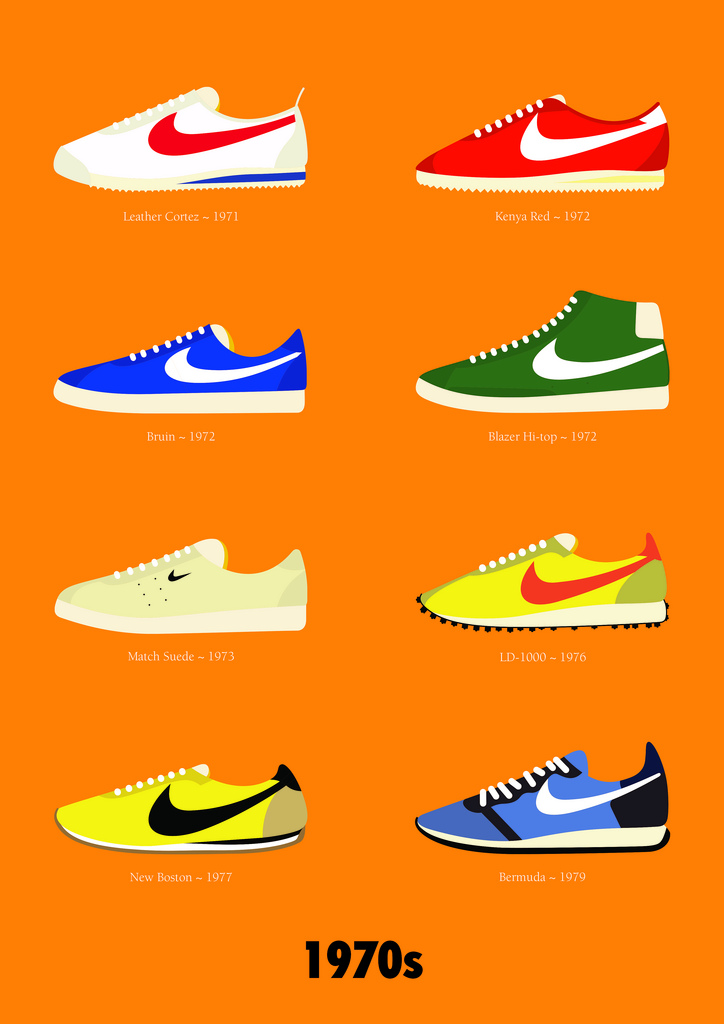 stephen-cheetham-history-of-nike-shoes-1