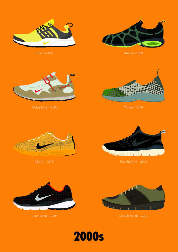 stephen-cheetham-history-of-nike-shoes-4